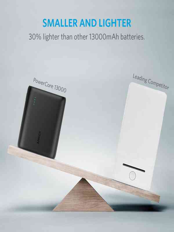 PowerBank 13000mAh from Anker